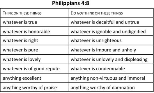 Philippians 4-8 chart
